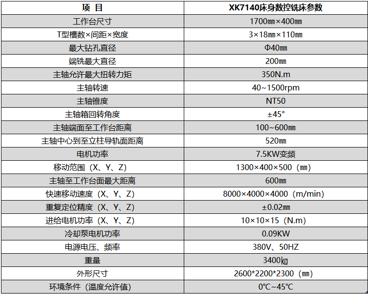 x7140数控铣床技术参数